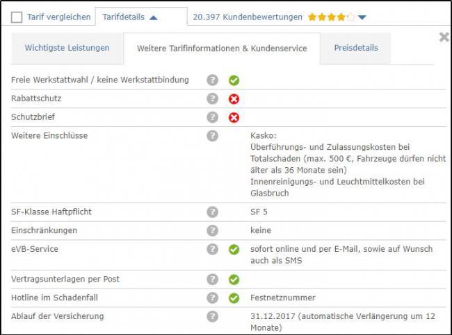 Скриншот с деталями тарифа на автостраховку